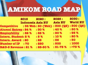 RoadmapAmikom